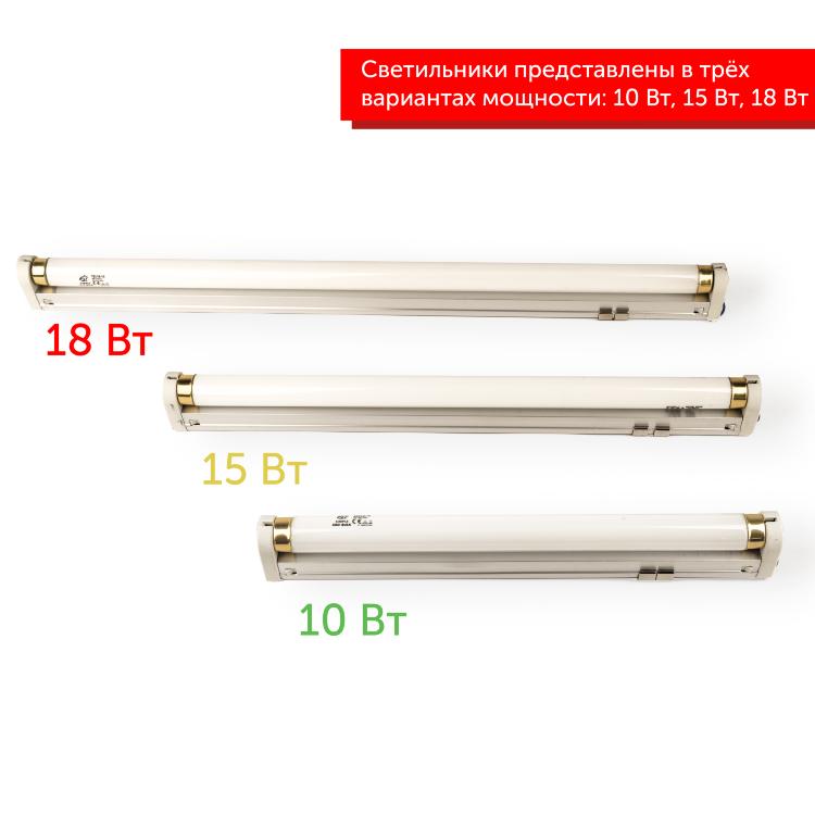 Светильник Т8 для ультрафиолетовых ламп PetPetZone 10w